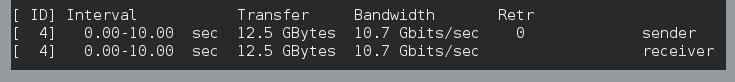 bandwidt